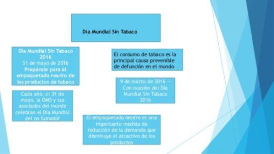 Día Mundial sin Tabaco carteles (6)