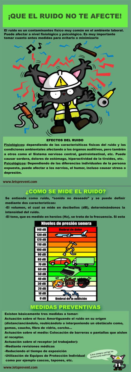 Día contra el Ruido - Infografia (2)