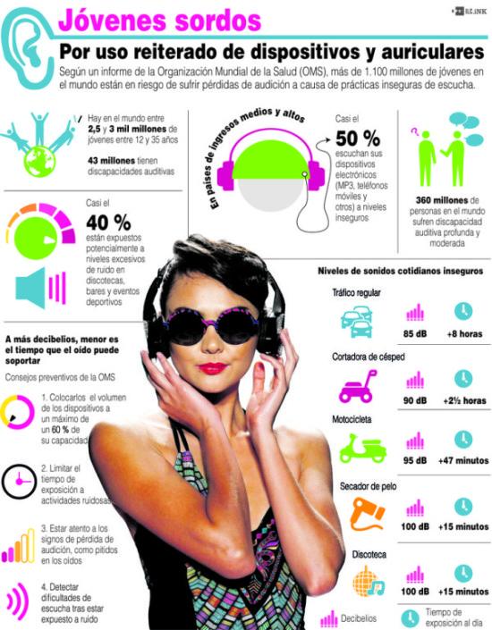 Día contra el Ruido - Infografia (3)