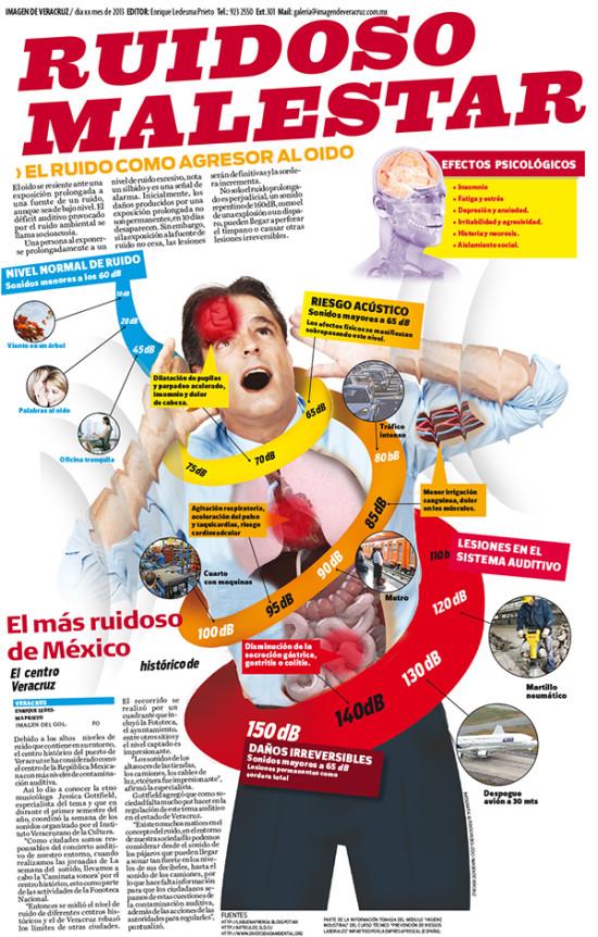 Día contra el Ruido - Infografia (4)