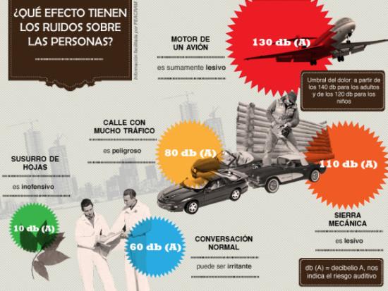 Día contra el Ruido - Infografia (6)