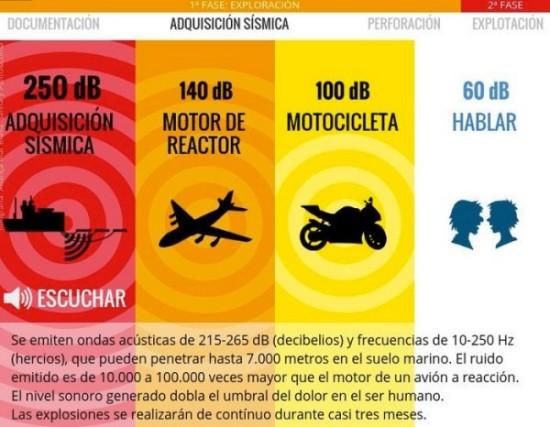 Día contra el Ruido - Infografia (9)