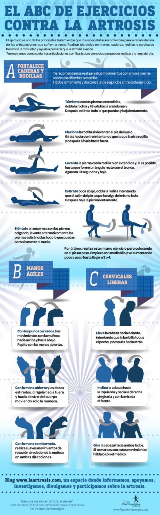 Día del Kinesiologo - infografias (4)