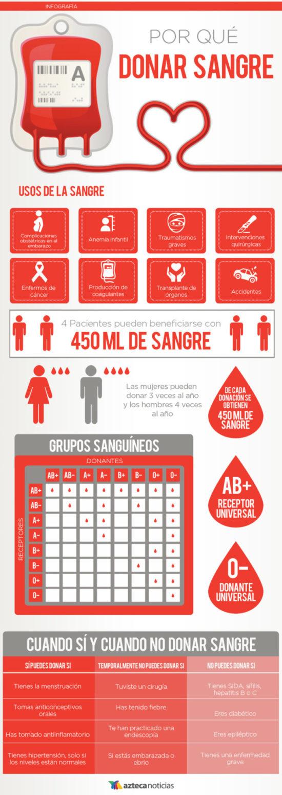 Dia mundial Donacion de Sangre (2)