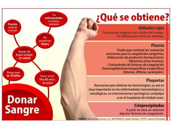 Dia mundial Donacion de Sangre (3)