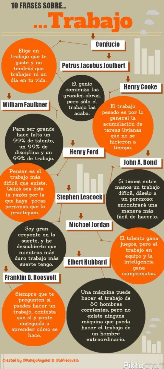 Infografia día del Trabajador (3)