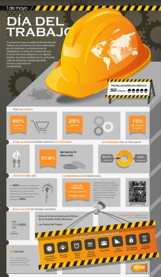 Infografia día del Trabajador (9)