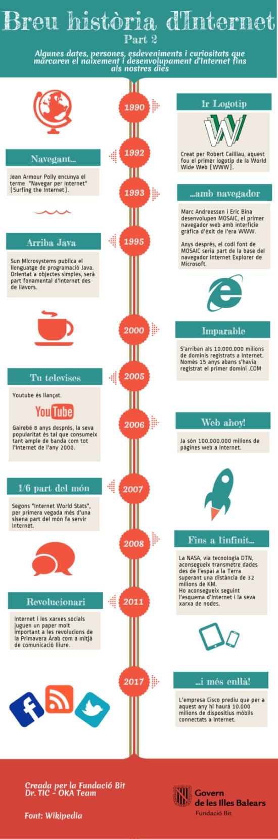Infografia sobre Internet  (3)
