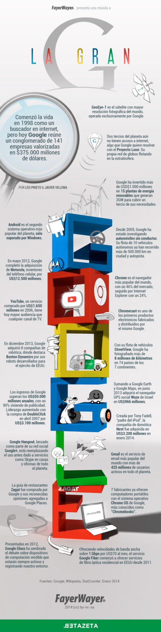 Infografia sobre Internet  (9)