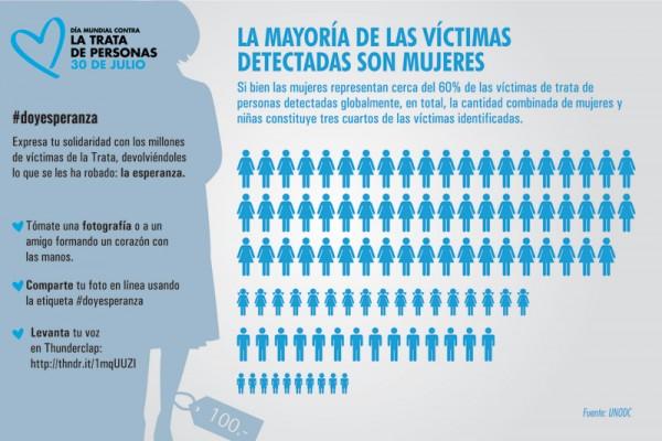 corazon_infografia_mujeres