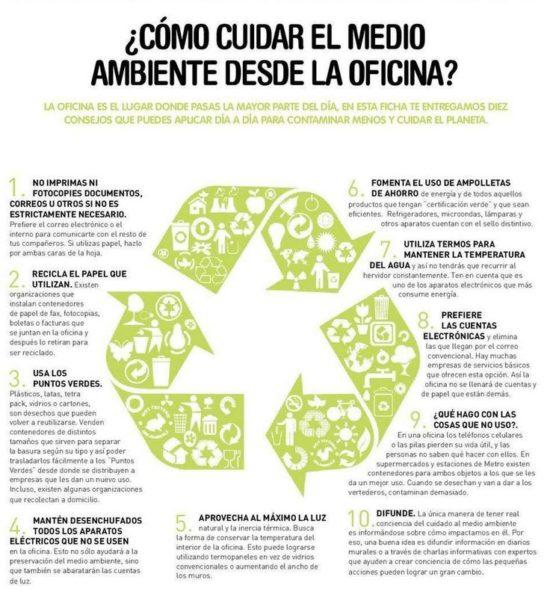 cuidados del Medio Ambiente (1)