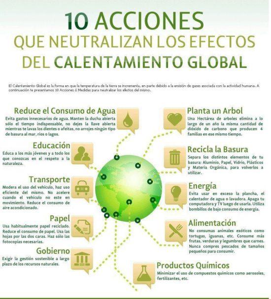 cuidados del Medio Ambiente (2)
