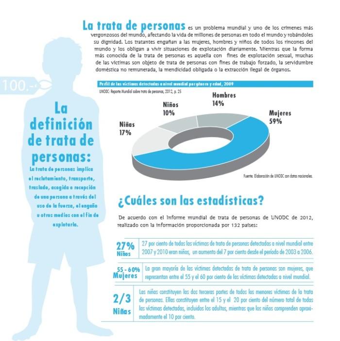 dia contra la trata de personas 2