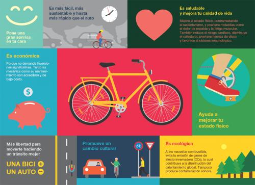 dia de la Bicicleta  (1)