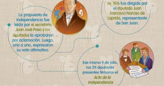 información del 9 de julio - dia de la independencia argentina (4)