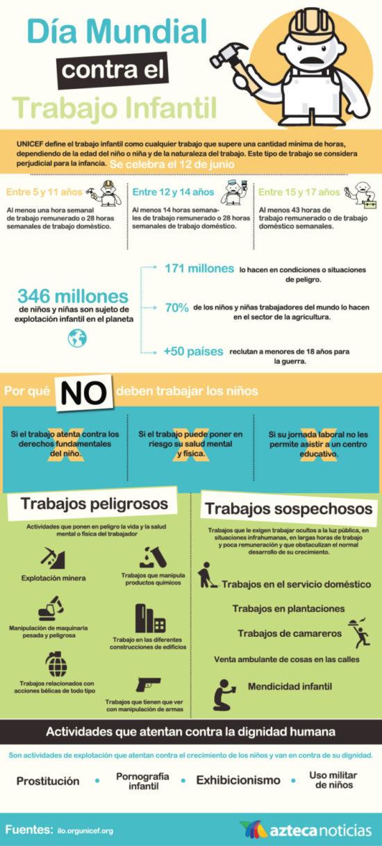 información dia contra el trabajo infantil (4)