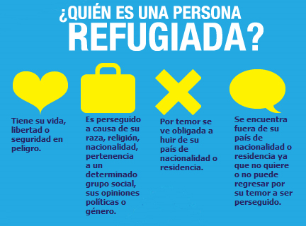 Día Mundial Del Refugiado Mensajes Imágenes E Información