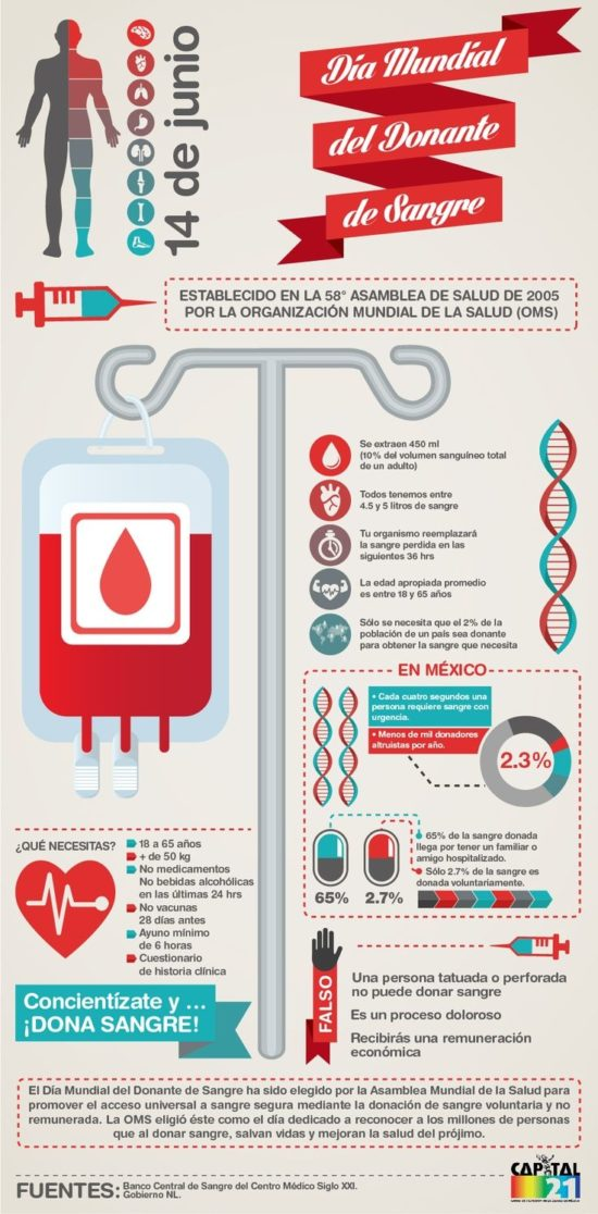 informacion donante de sangre  (1)