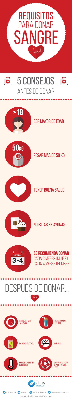 informacion donante de sangre  (2)
