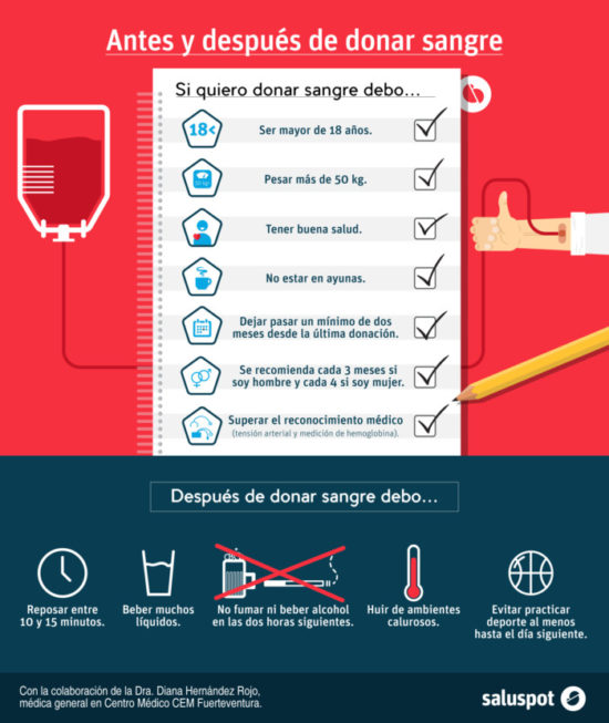informacion donante de sangre  (3)