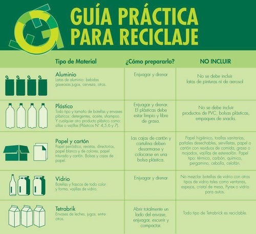 tips para cuidar nuestro medio ambiente (3)