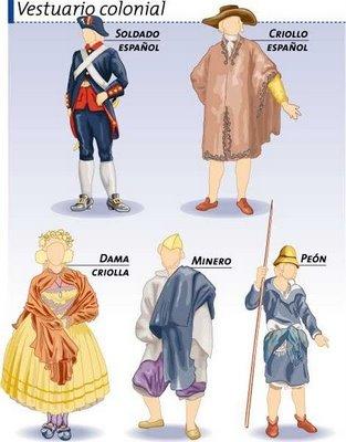 vestimenta poca colonial (7)