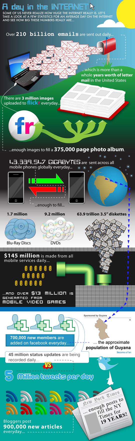 Día de Internet infografia (9)