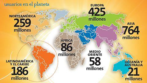 Datos sobre internet en el mundo
