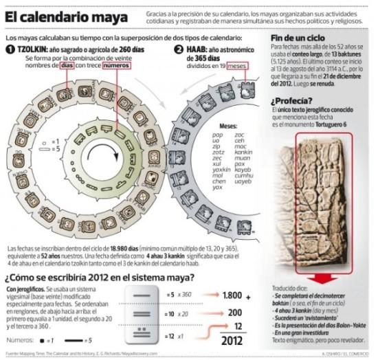 El-calendario-maya