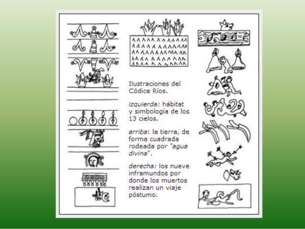 Información con imágenes sobre la simbología Maya, familia, amor ...