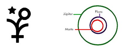 flora-simbolo1