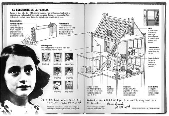 frases del diario de Ana Frank imágenes (6)