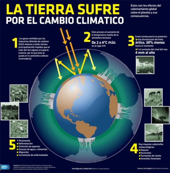 Info_LaTierra