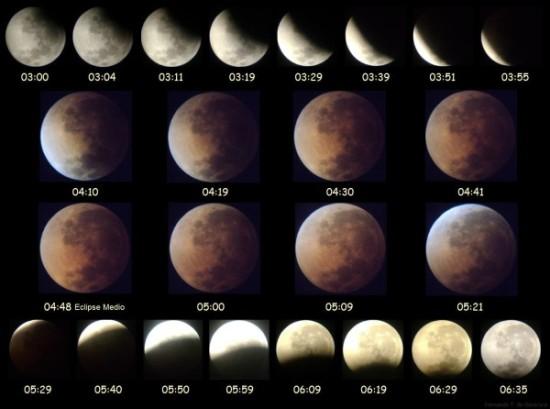 eclipse de luna con fases lunares  (5)