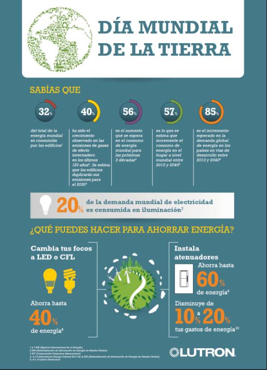infografias del Dia de la Tierra (1)