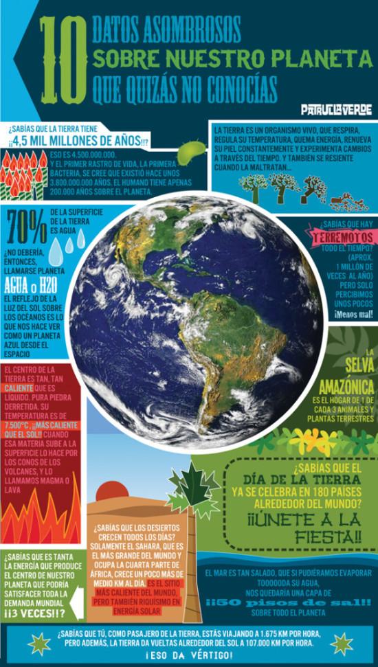 infografias del Dia de la Tierra (5)