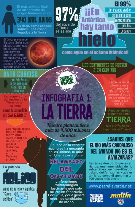 infografias del Dia de la Tierra (6)