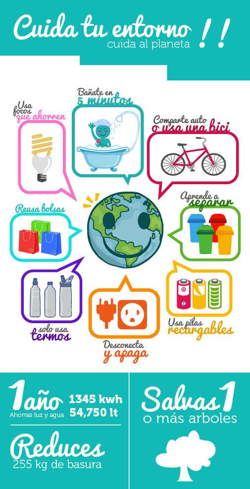 cuidado del medio ambiente (4)