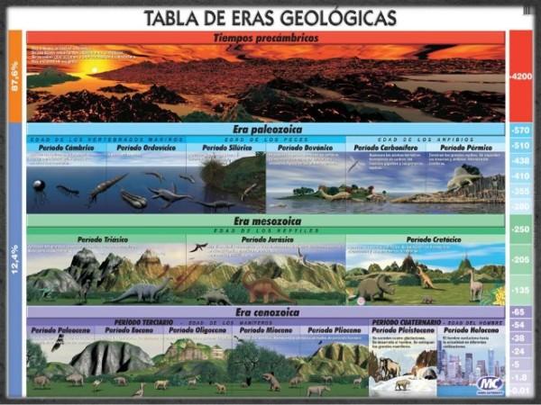 eras-geologicas-3-638
