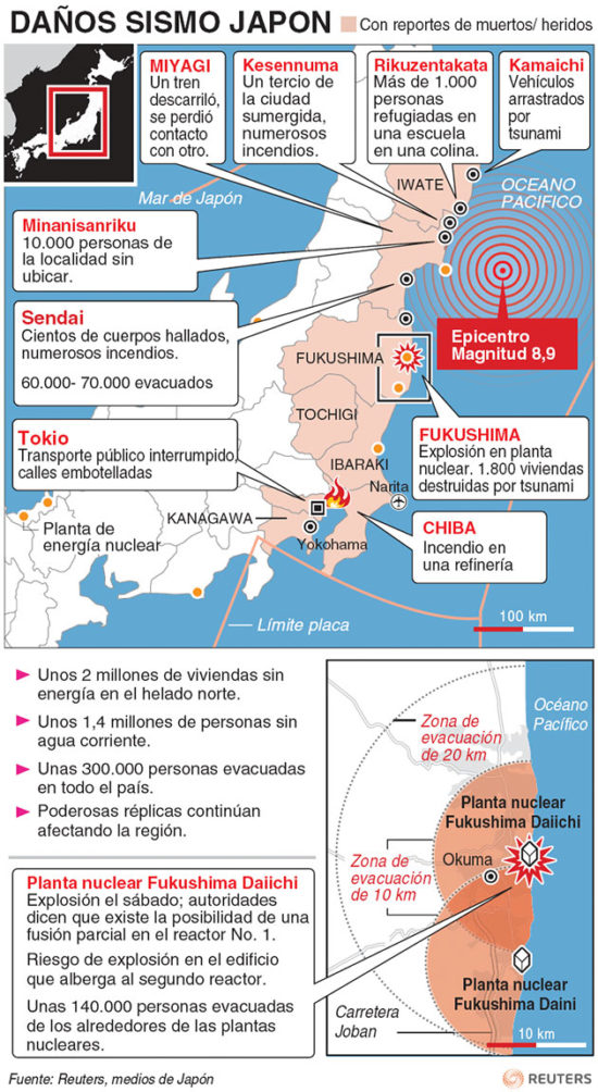 información de terremotos (1)