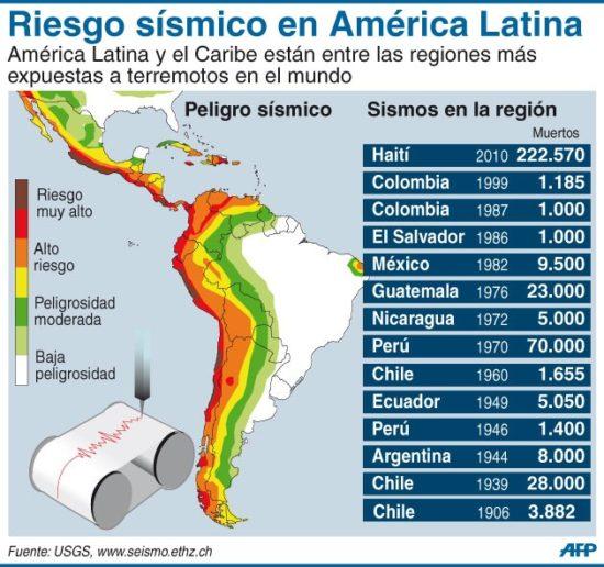 información de terremotos (3)