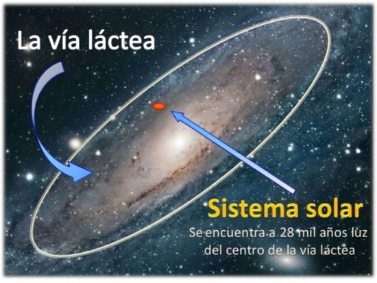sistema solar - via lactea  (1)
