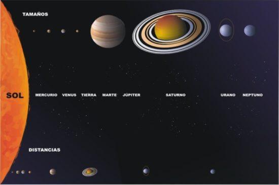 sistema solar - via lactea  (8)