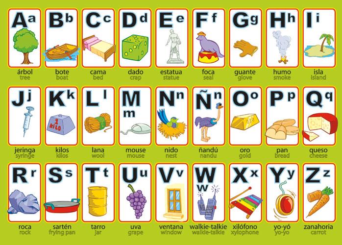 Im genes del abecedario letras dibujos fotos para for Aeiou el jardin de clarilu mp3