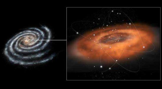 El-agujero-negro-supermasivo-de-nuestra-galaxia-se-alimenta-de-gas