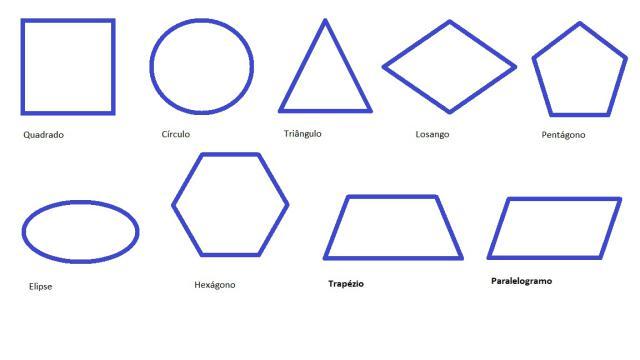 Im genes de figuras geometricas planas para ni os para for Cuadros con formas geometricas
