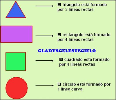 Figurasgeométricas