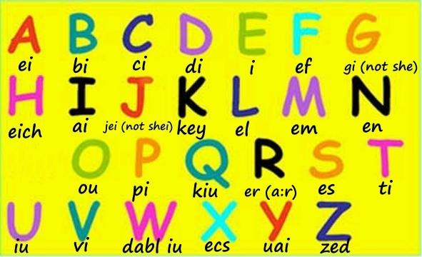 abecedario-en-ingles-amarillo