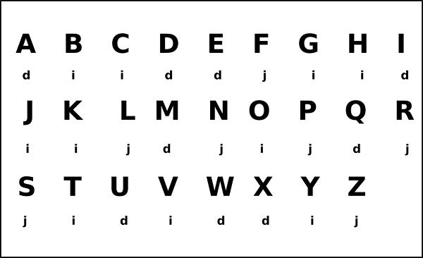 abecedariomagico