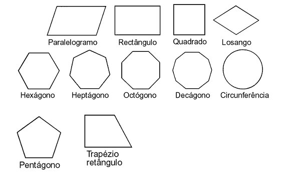 conhecendoa geometria